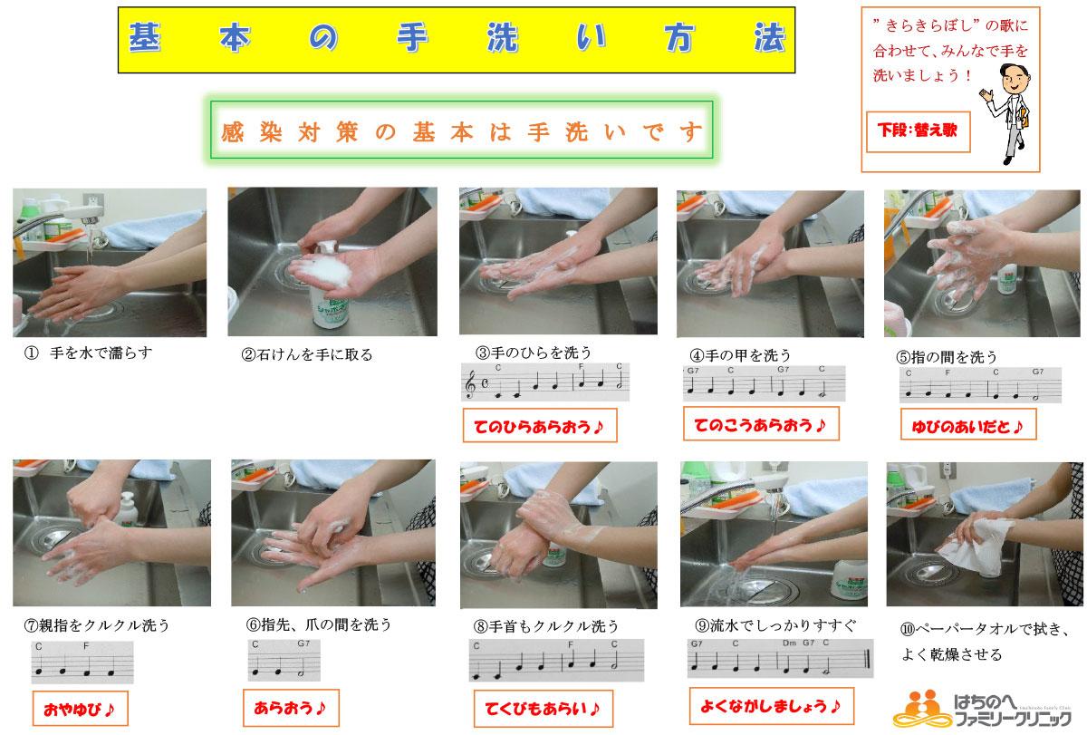 基本の手洗い方法